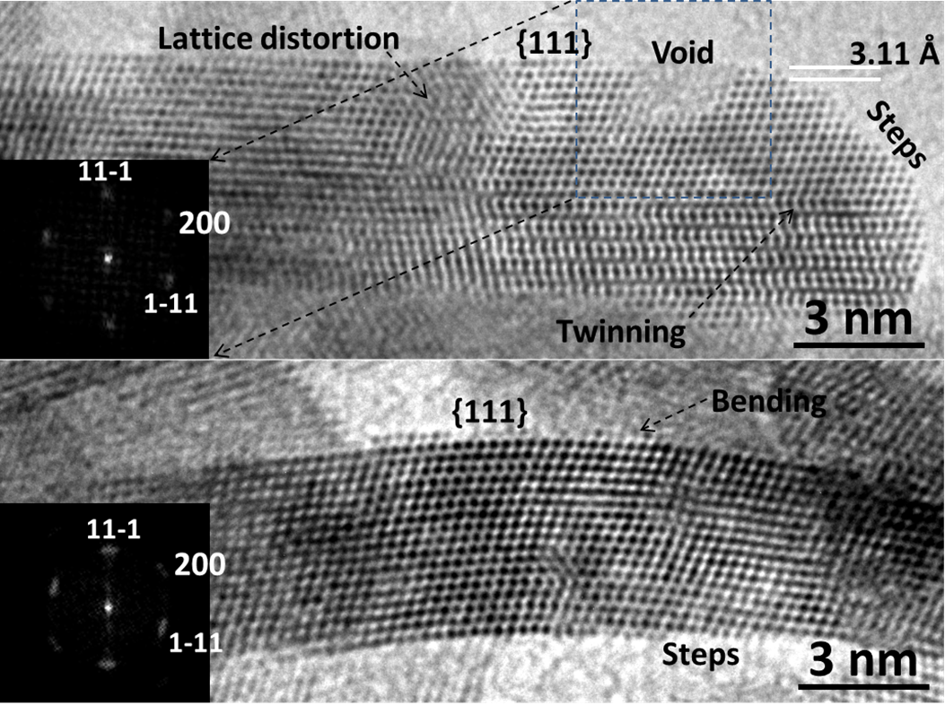 High resolution TEM images of ceria nanorods